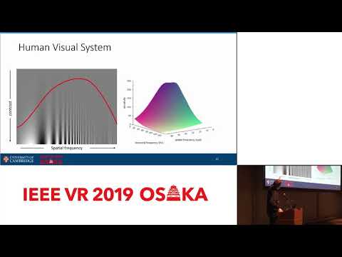 [S10_1] Temporal Resolution Multiplexing: Exploiting the limitations of spatio-temporal vision...