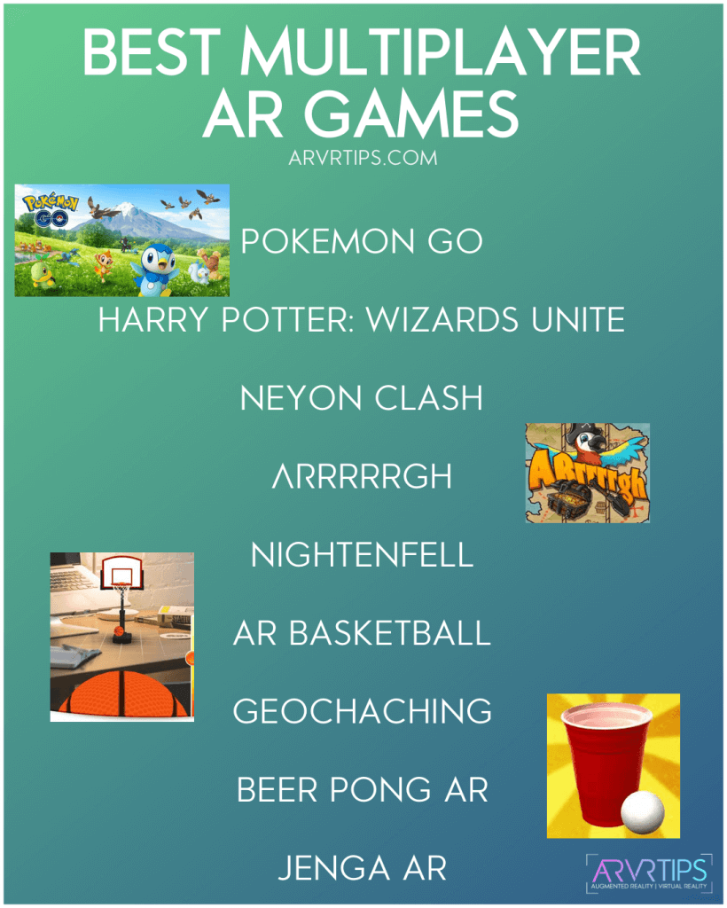 ar multiplayer games infographic