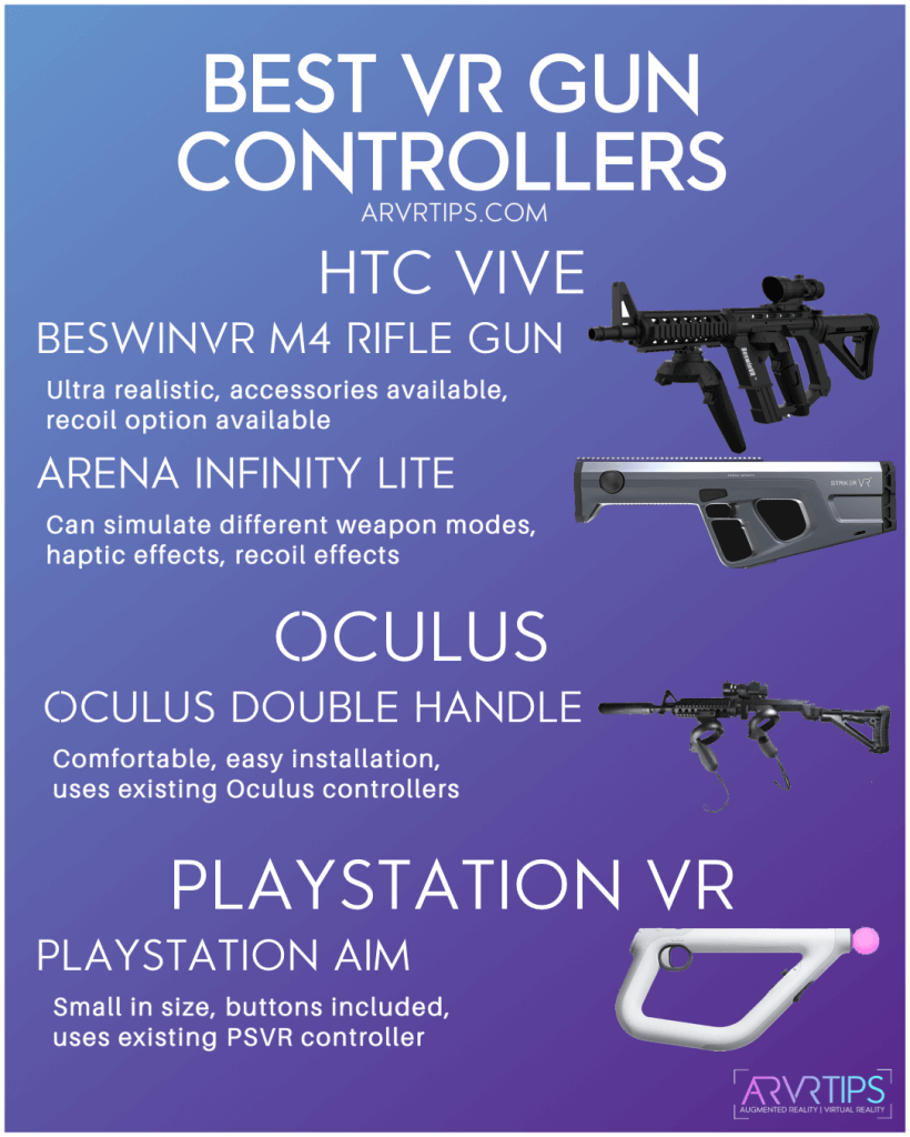 best vr gun controllers infographic