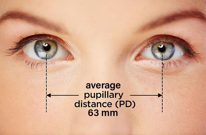 ipd distance