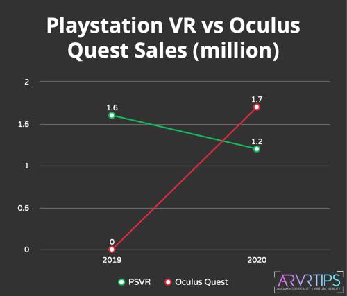 playstation vr vs oculus quest