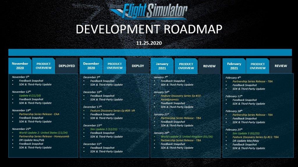 microsoft flight simulator VR roadmap