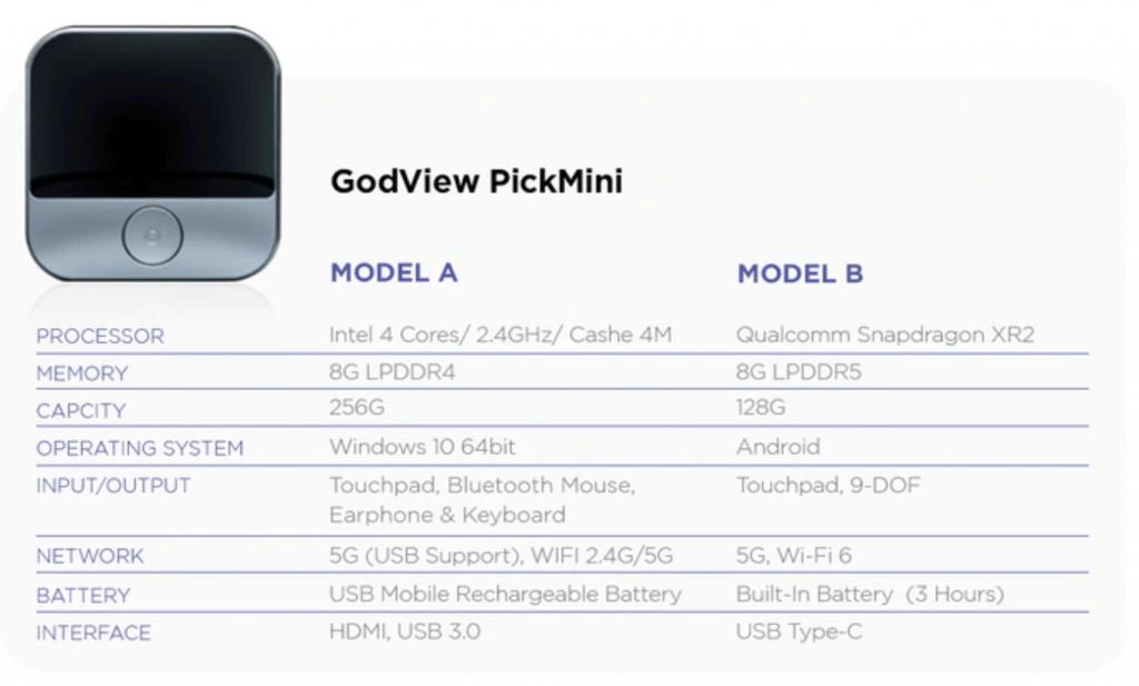 godview pickmini