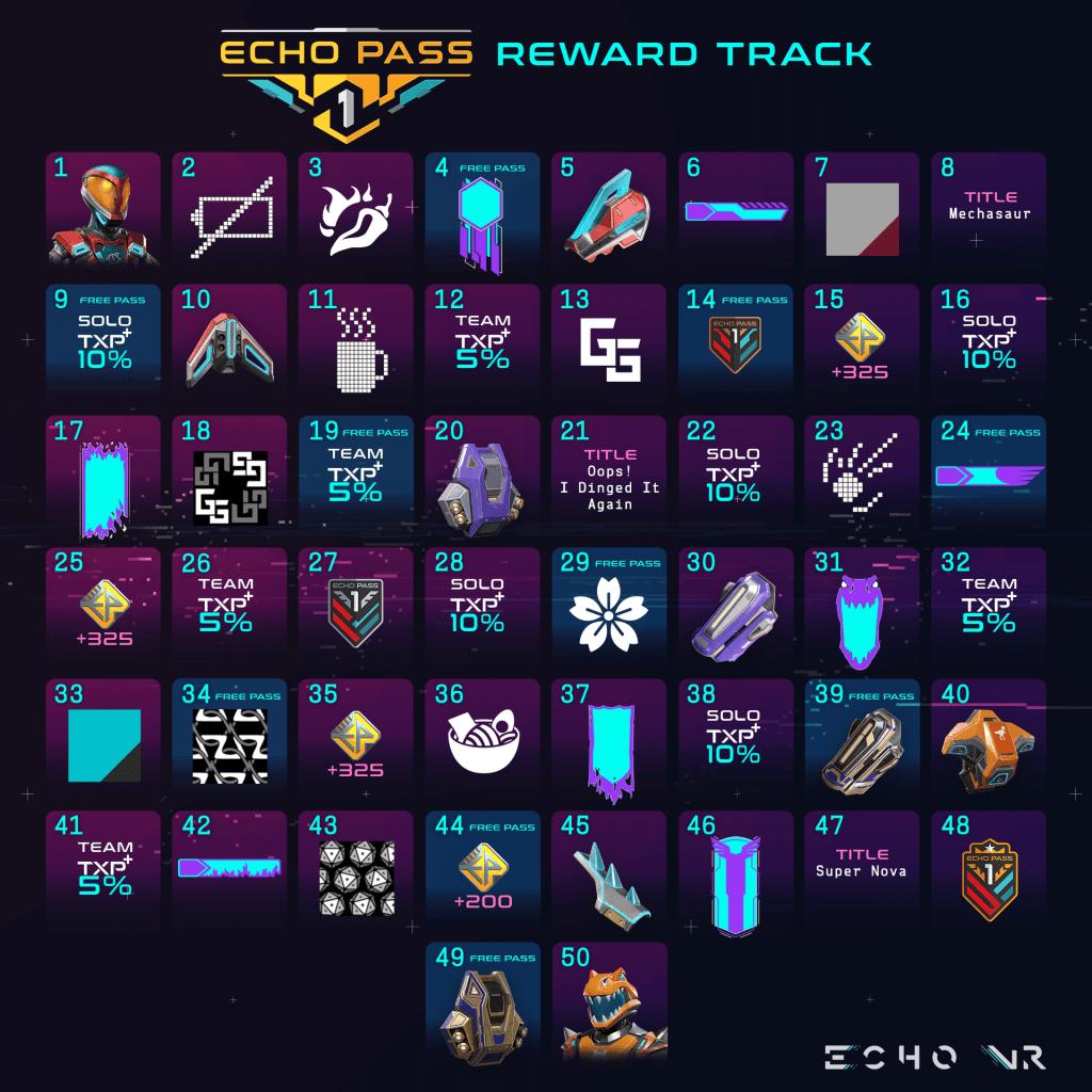 echo VR Echo Pass Rewards season 1