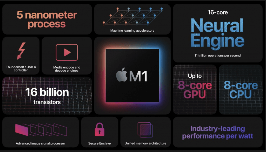 apple vr headset m1 processor